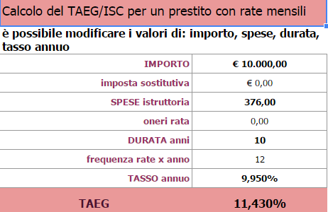 Verifica TAEG on line – Utility gratuita